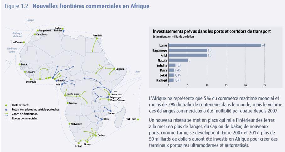 Nouvelles frontières commerciales en Afrique, corridors