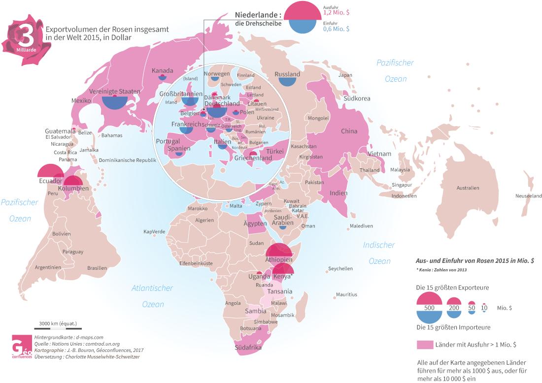 Der weltweite Rosenhandel