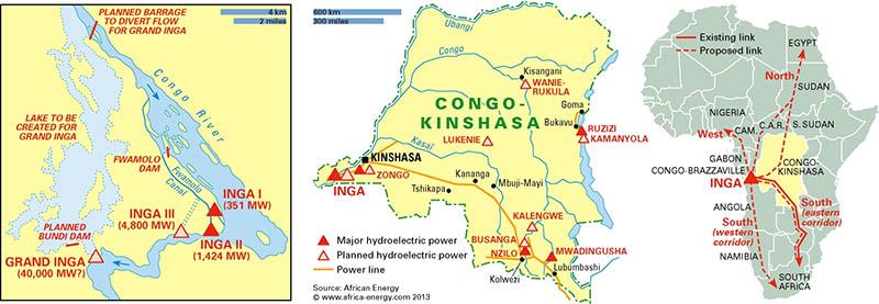Grand Inga RDC