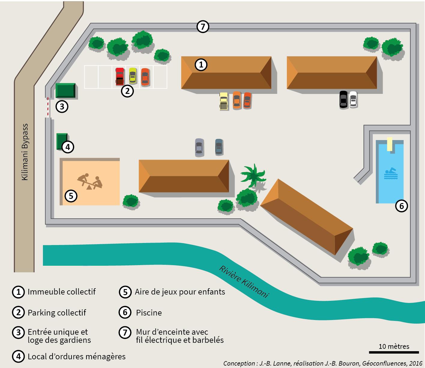 schéma compond quartier résidentiel fermé gated communities Afrique Kenya Nairobi