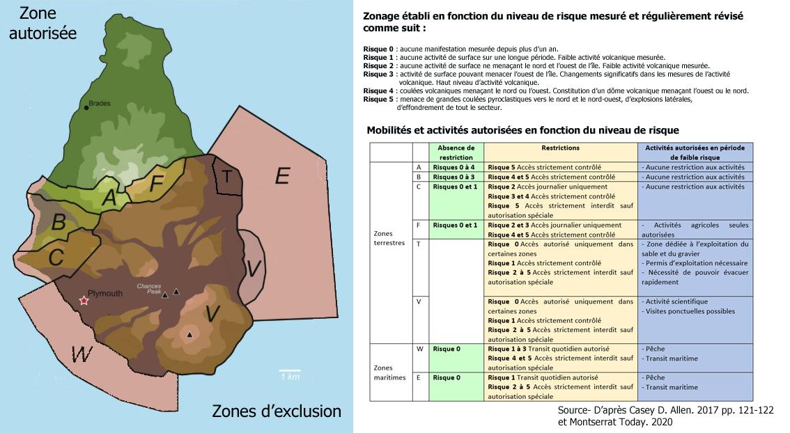 carte zone interdite Montserrat