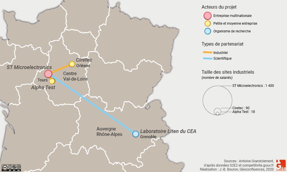 Antoine Grandclement — carte JBB MELIES microbatterie carte du projet