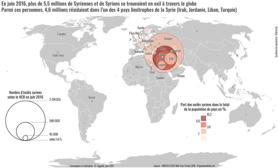 David Lagarde — Nombre d'exilés syriens par pays