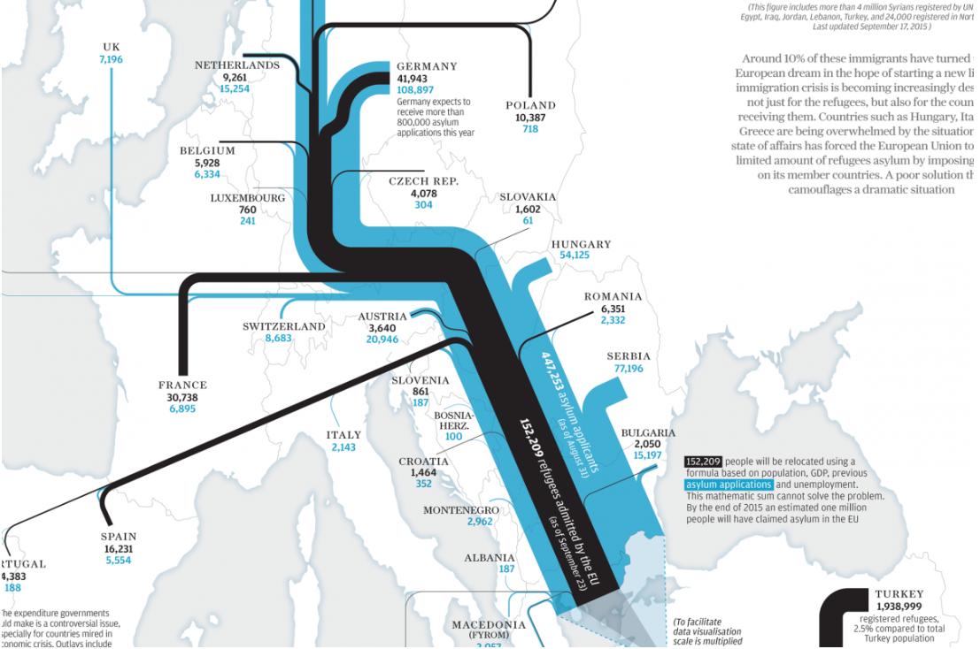 David Lagarde — carte marée de réfugiés