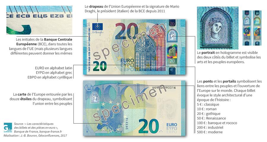 Symboles de l'Union européenne sur les billets en Euro (Banque de France)