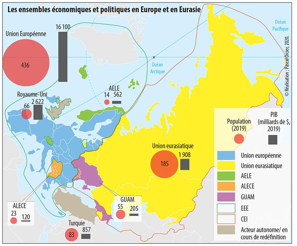 Pascal Orcier — ensembles économiques et politiques en Europe et Eurasie