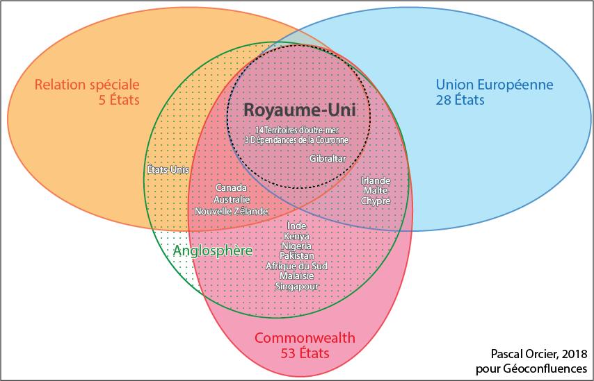 Pascal Orcier — le positionnement géopolitique du RU