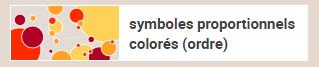 symboles proportionnels colorés