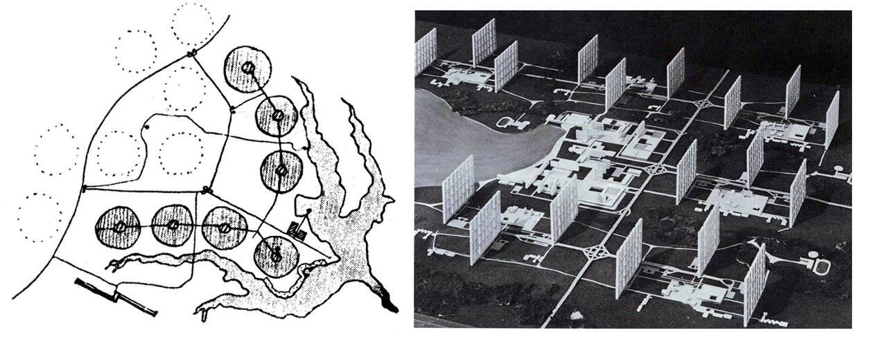 Brasilia projets alternatifs