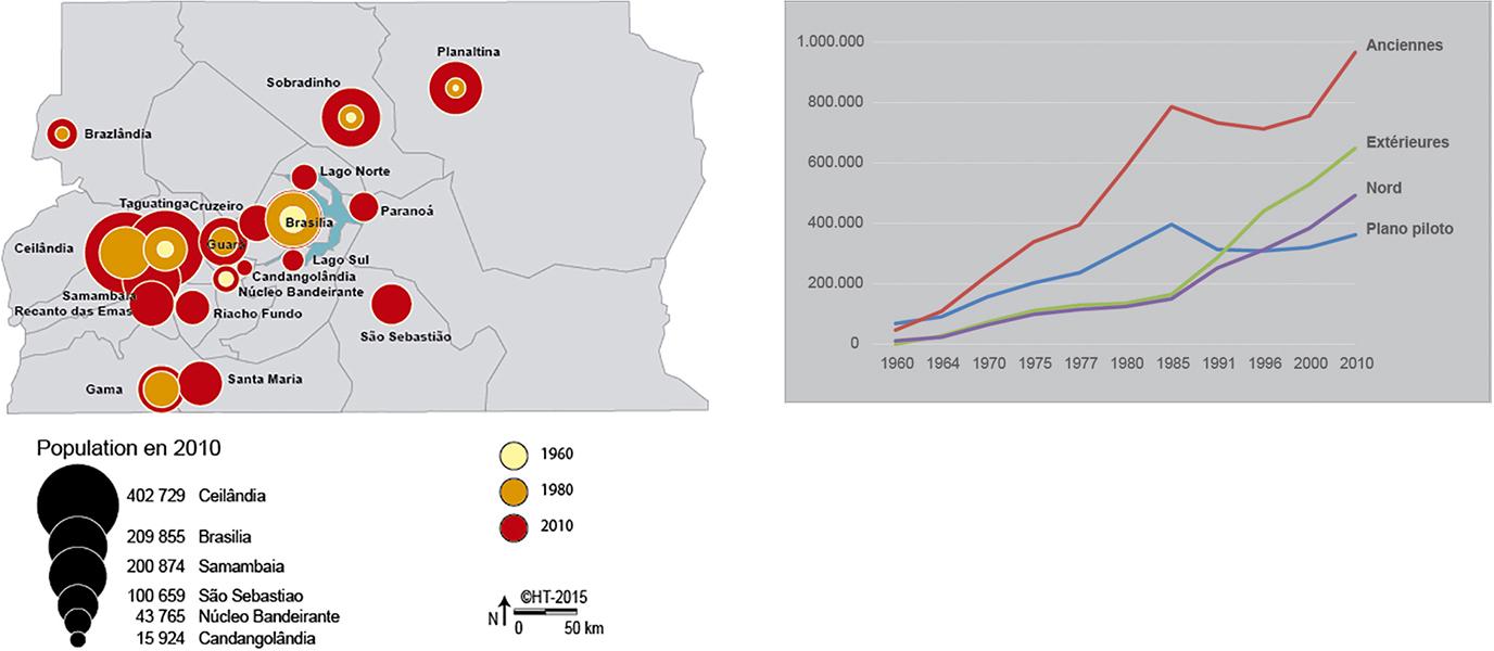 Hervé Théry — carte croissance des villes satellites brasilia