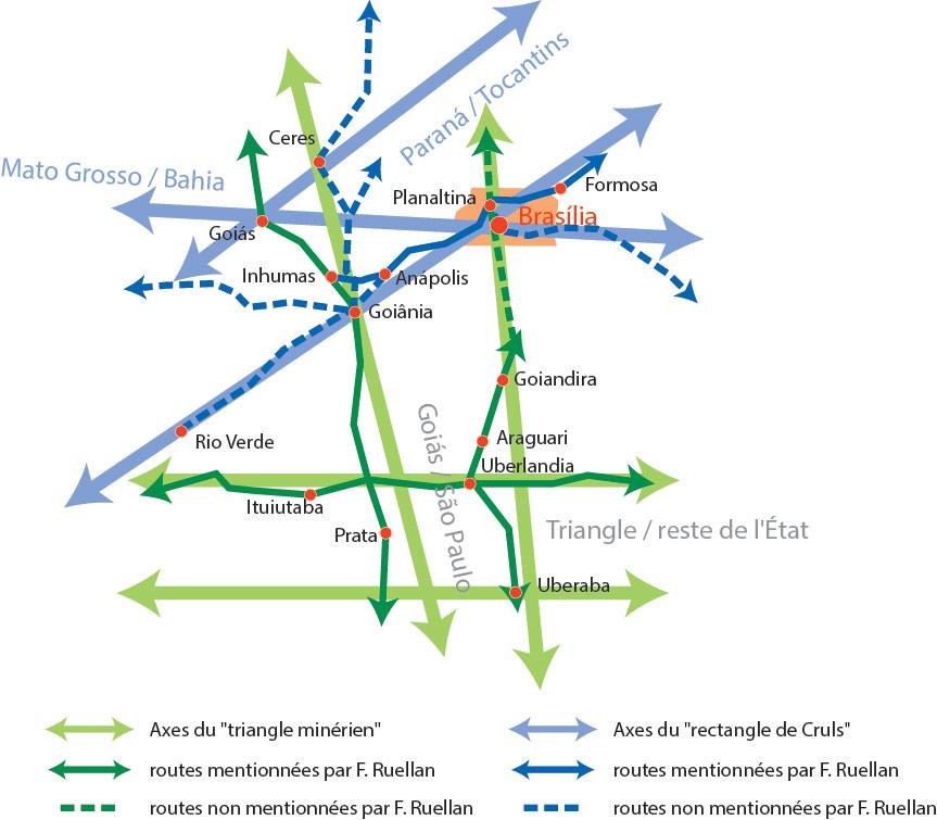 Hervé Théry – Brasilia schéma transports
