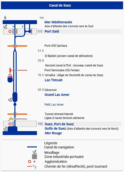 plan : naviguer sur le Canal de Suez