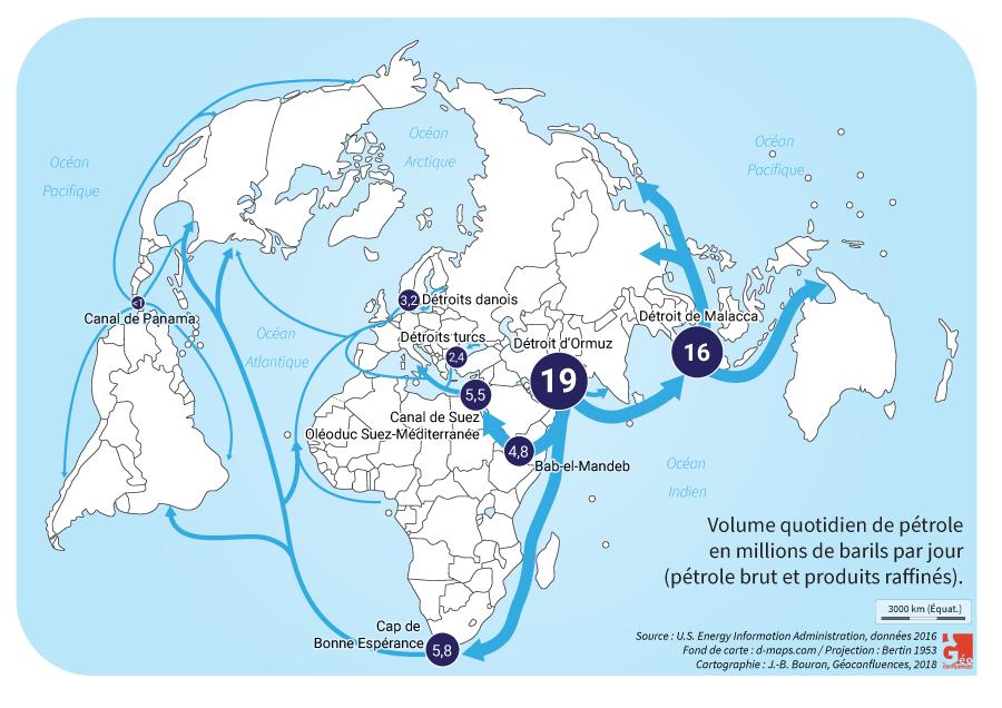 Carte volume de pétrole transitant par les passages stratégiques : Malacca, Ormuz, Suez, Bonne Espérance, Panama