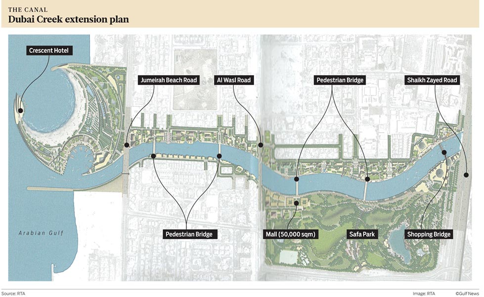 Dubai creek extension plan