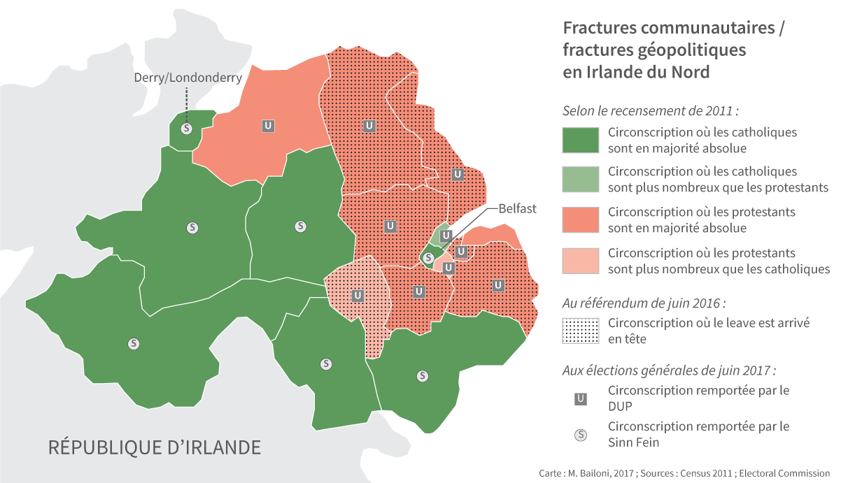Carte des fractures communautaires et géopolitiques en Irlande du Nord