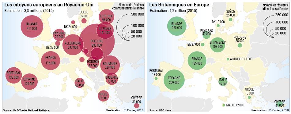 Européens en Grande Bretagne et Britanniques en Europe