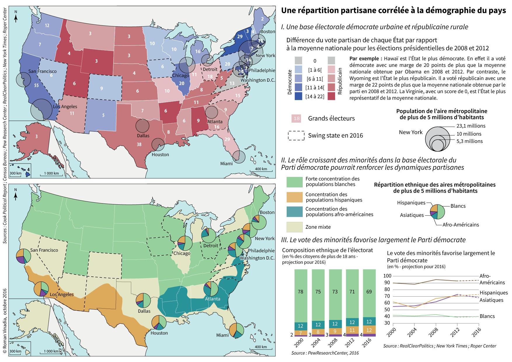 Carte 2    Forces et faiblaisses démographiques