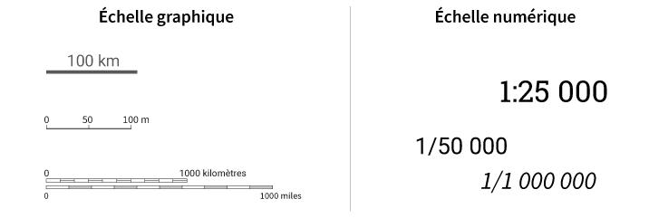 échelle graphique ou échelle numérique