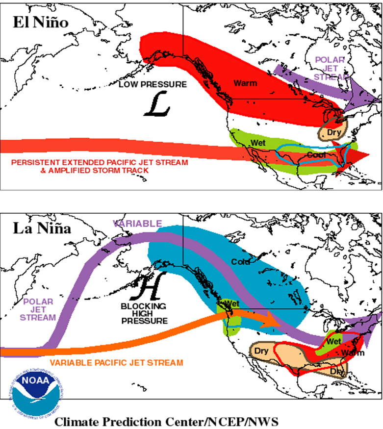 El Nino et la Nina, conséquences en Amérique du Nord