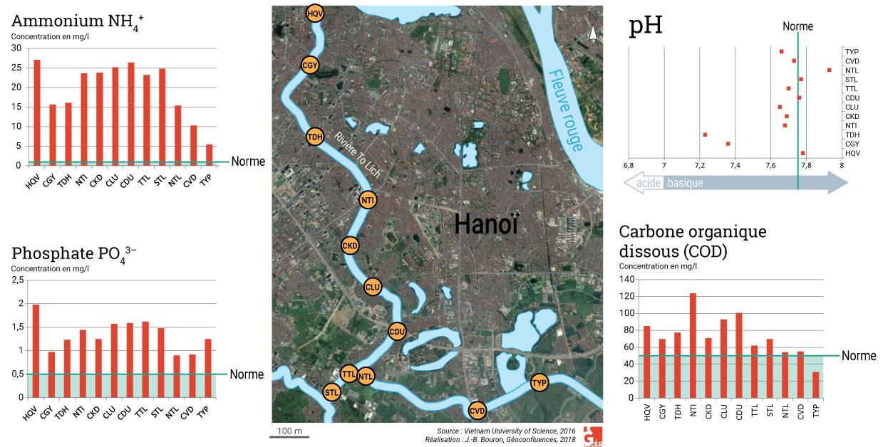 Pollution de la rivière To Lich, carte et graphiques ammonium, nitrates, PH