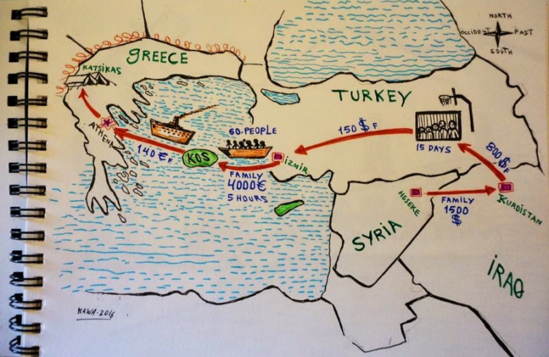 Katsikas trajet d'un migrant
