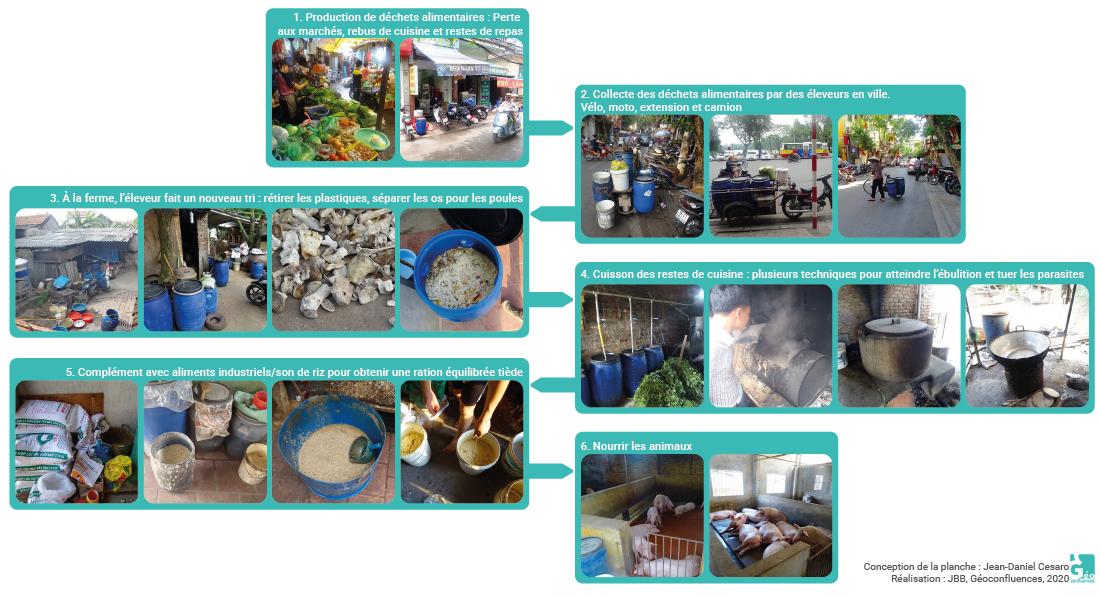 Jean-Daniel Cesaro — filière recyclage économie circulaire déchets alimentaires