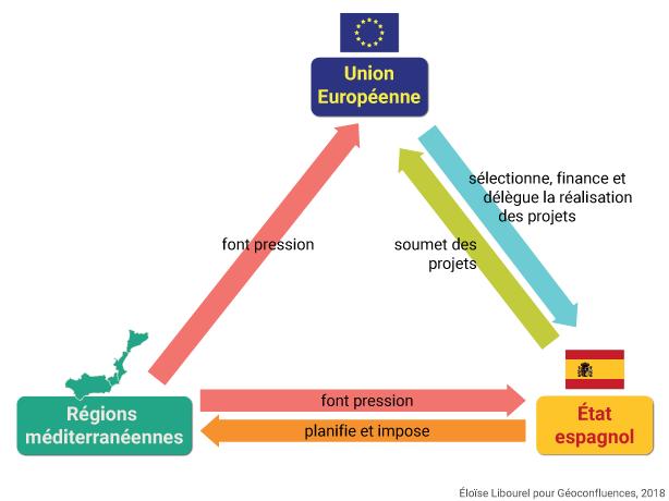 Éloïse Libourel — Triangle UE Espagne Régions méditerranéennes