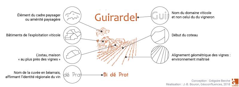 Grégoire Berche — analyse d'étiquette de vin de Jurançon