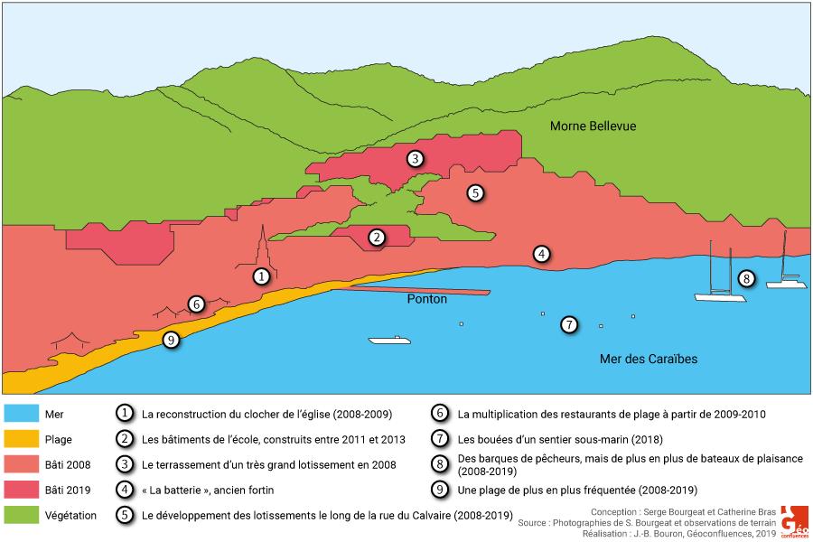 Bourgeat et Bras — croquis interprétatif