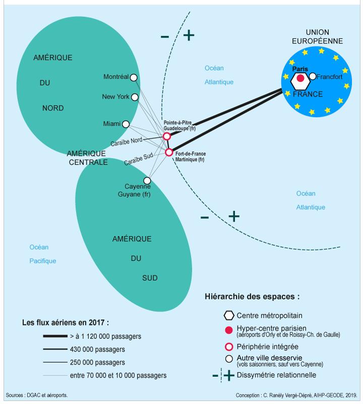 Colette Ranély Vergé-Dépré — modèle centre-périphérie Antilles schéma