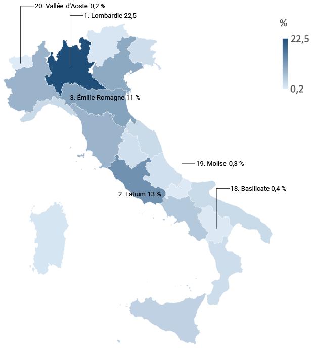 Fortunato e Ambrosetti ISTAT — part des étrangers par région en Italie 2019