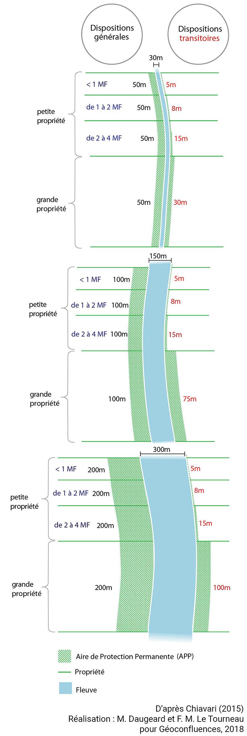 10 Fig 10 APP schema 2000px