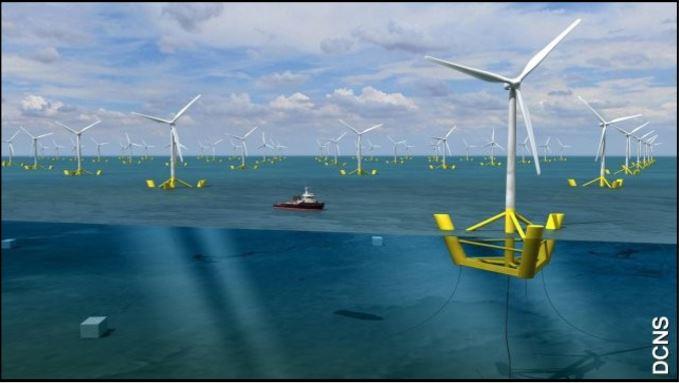 Photographie – Le projet d'éoliennes flottantes au large de l'île de Groix