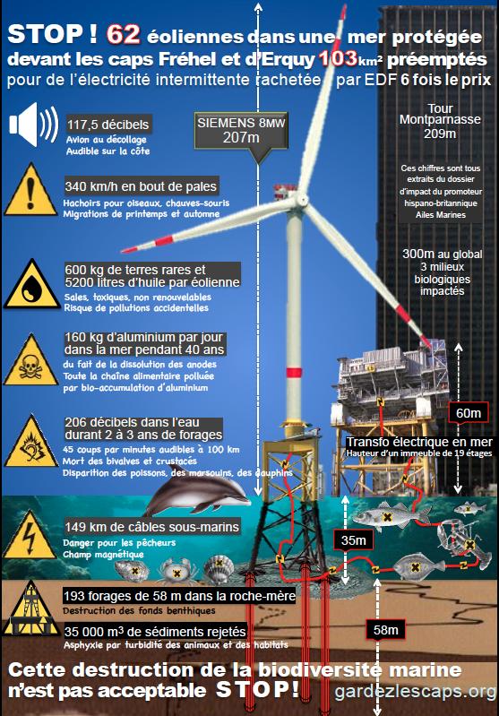 Tract Gardez les Caps contre projet d'éoliennes