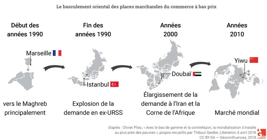 Mondialisation par le bas Olivier Pliez