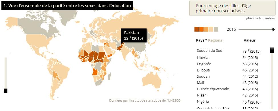 atlas de l'Unesco non-scolarisation des filles