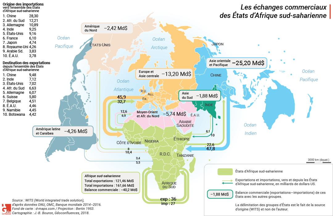 échanges commerciaux de l'Afrique subsaharienne avec les autres pays carte planisphère afrique dans la mondialisation