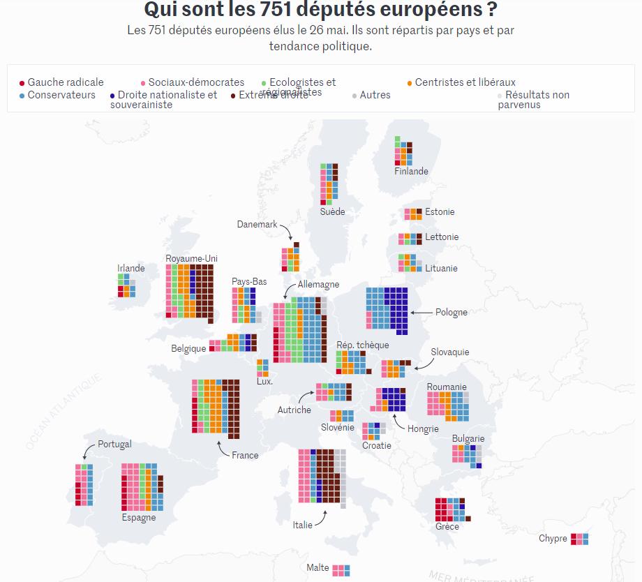 Carte Union Europeenne 2019.Les Elections Europeennes De 2019 En Cartes Et Graphiques