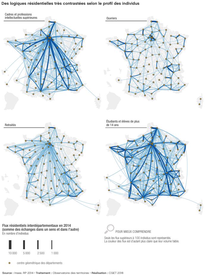 CGET mobilité par groupes sociaux