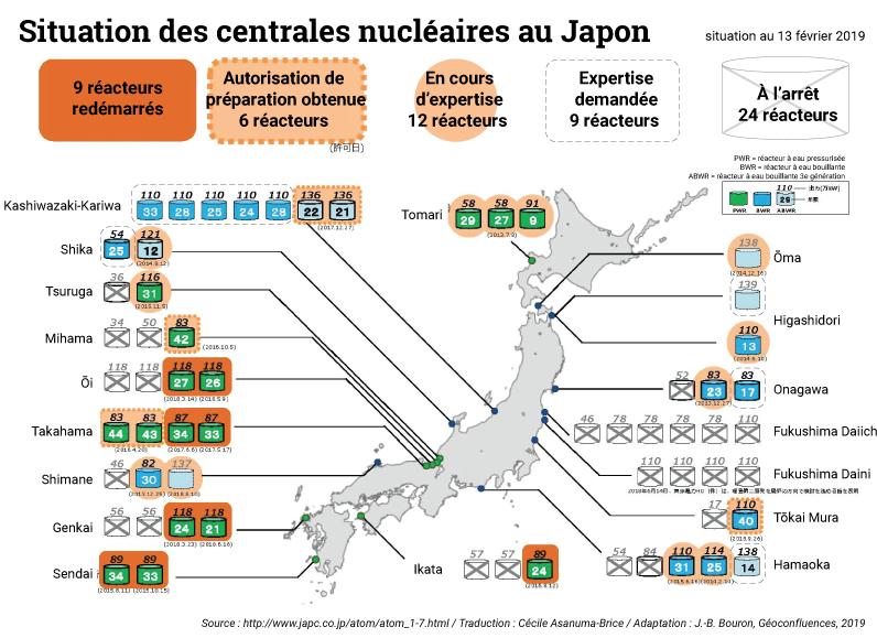 Carte des centrales nucléaires au Japon arrêtées et en fonctionnement