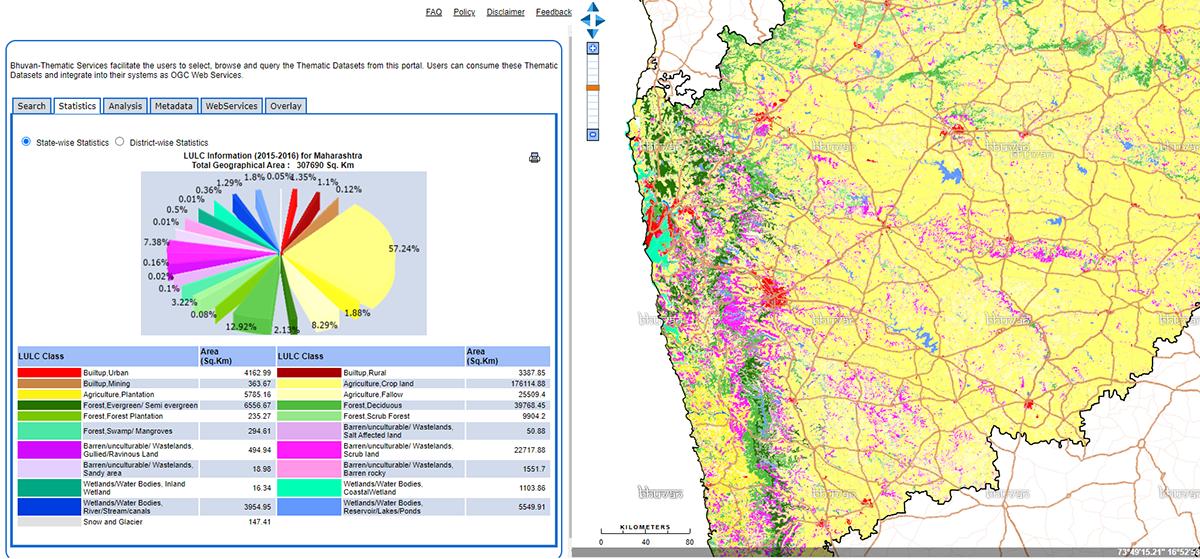 Maharashtra agriculture usages du sol inde