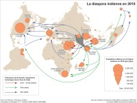 Les populations d'origine indienne hors de l'Inde : fabrique et enjeux d'une « diaspora »